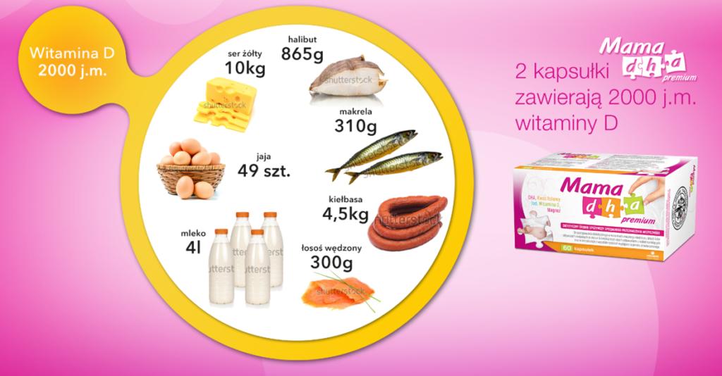 2 1024x534 Brakujący element Twojej diety w ciąży   suplementacja