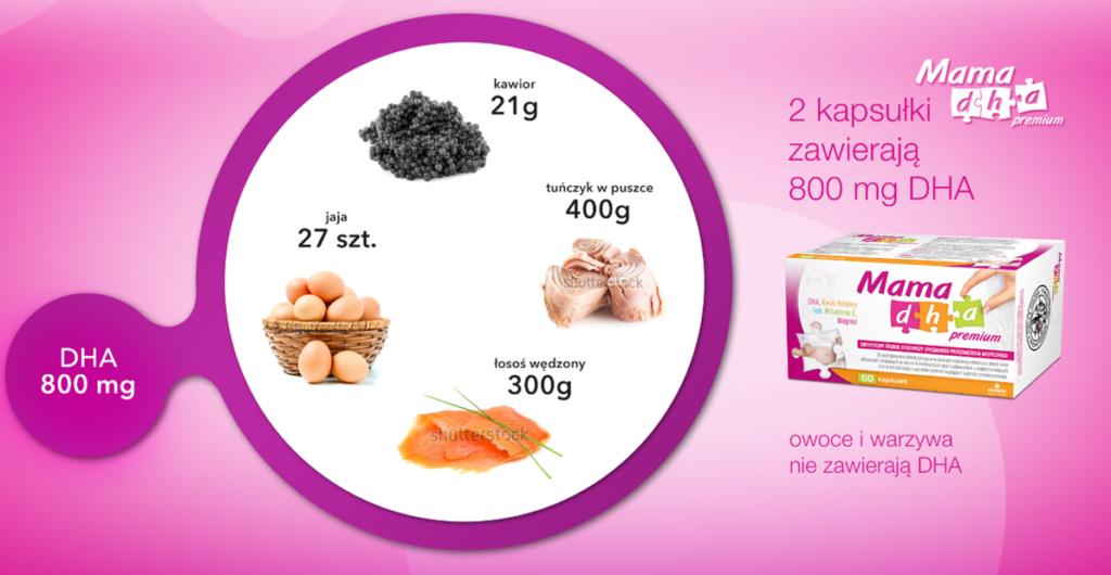 3 1024x530 Brakujący element Twojej diety w ciąży   suplementacja