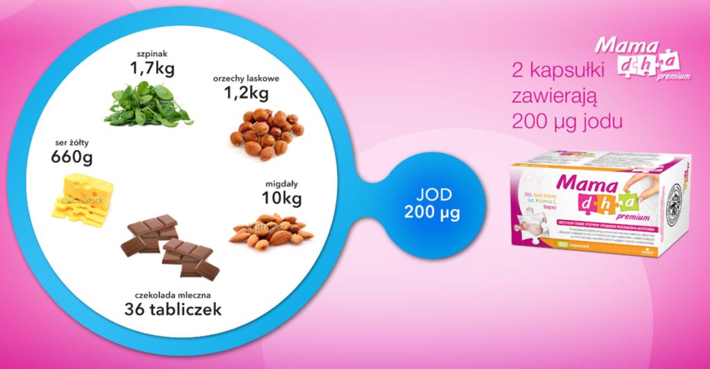 4 1024x532 Brakujący element Twojej diety w ciąży   suplementacja